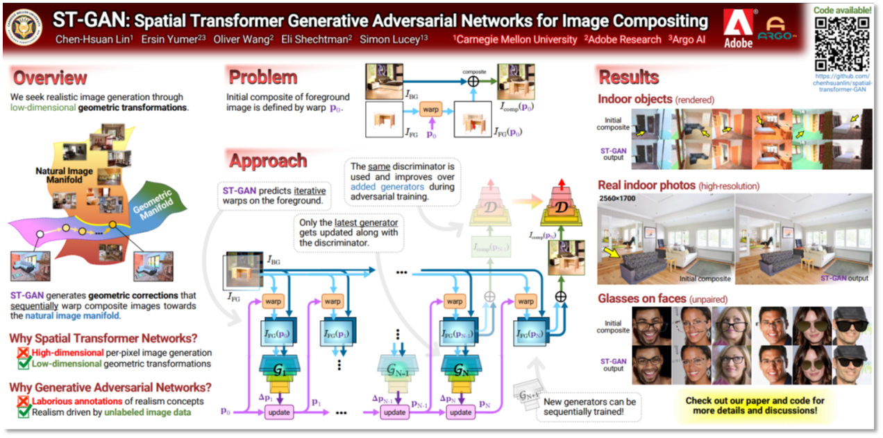 ST-GAN: Spatial Transformer Generative Adversarial Networks for